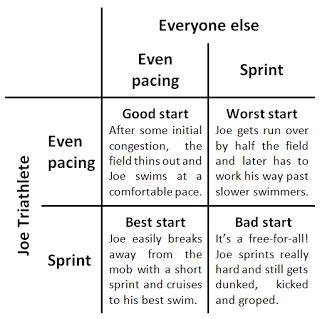 triathletes-dilemma