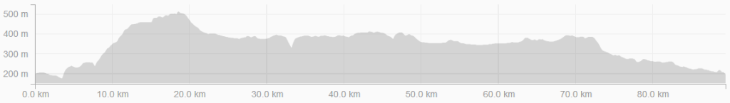 syracuse-bike-elevation