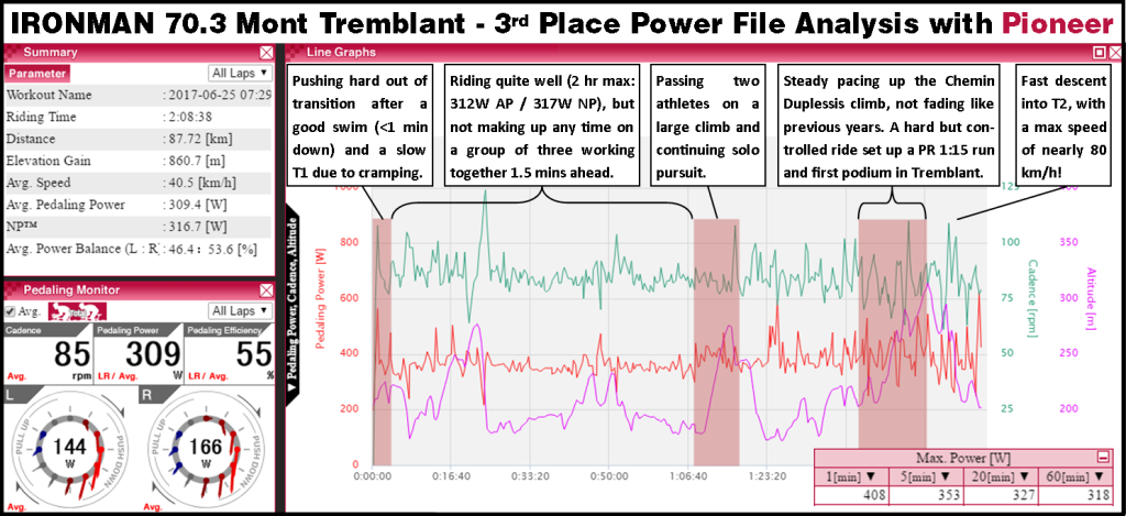 70.3 Mont Tremblant 2017 power file analysis