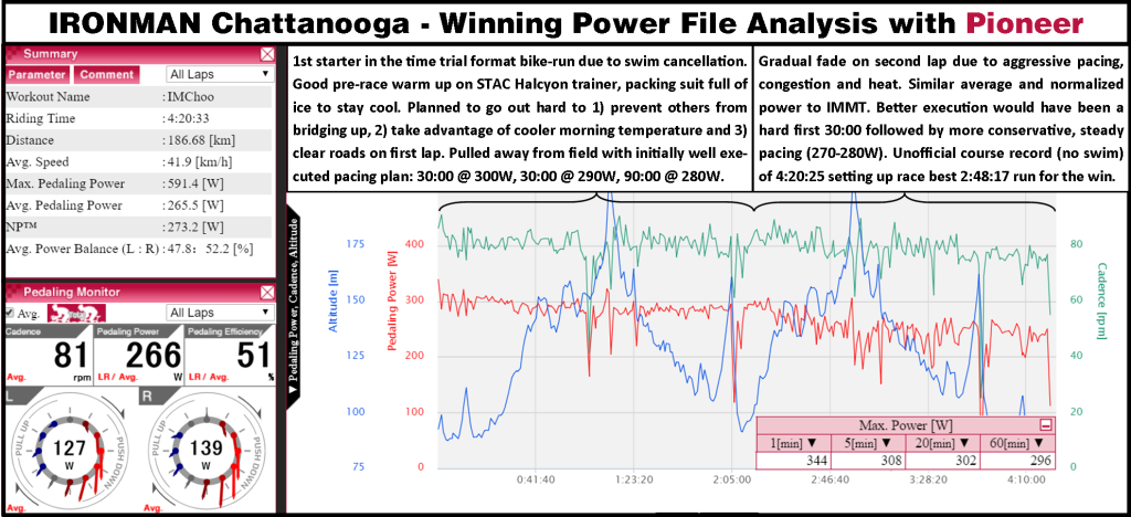 IMChoo 2018 power file analysis